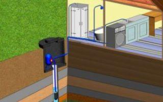 Различные варианты устройства водоснабжения загородного дома